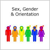 Sex, Gender & Orientation